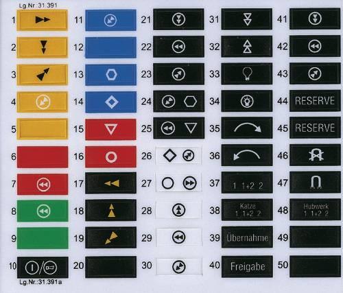 štítky na vysílač micron 3/5, barevné